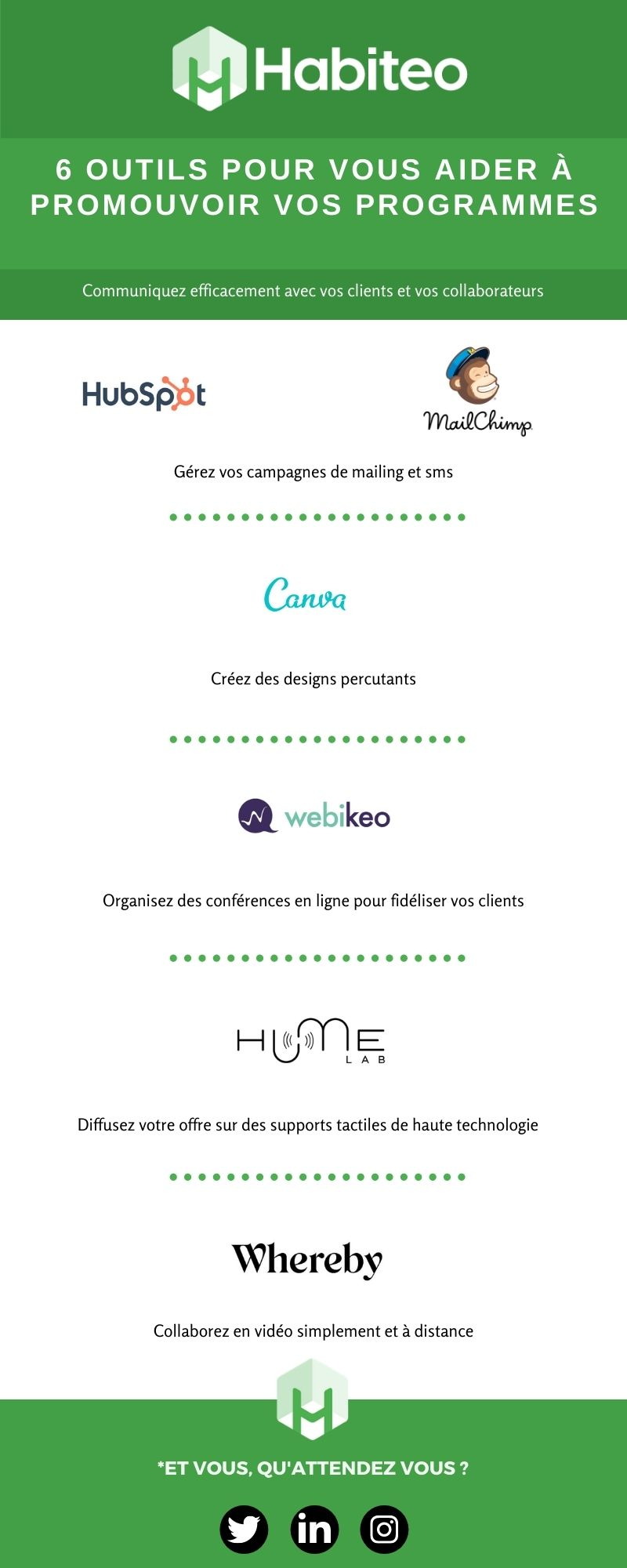 HubSpot, Mailchimp, Canva, Webikeo, HUMElab